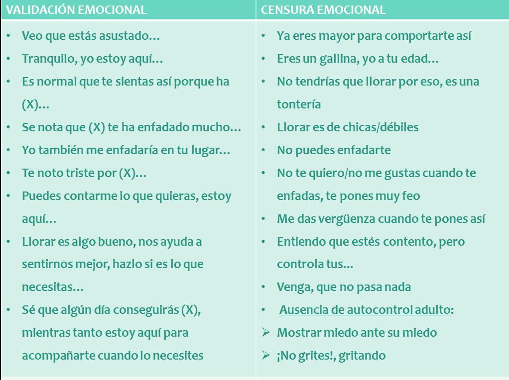 Salud 3